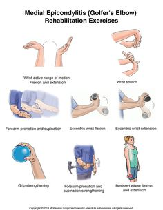 Summit Medical Group - Golfer's Elbow Exercises