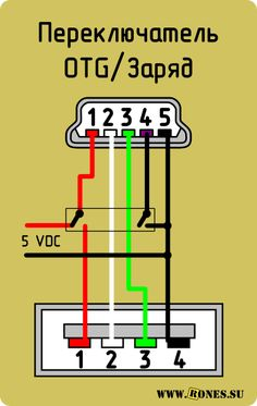 1d84e2de4cd2054749ae670ff66deb39 Wiring Diagram For Vga To Rca Cable Discover on