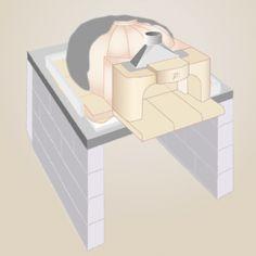 Construction d'un four à bois en kit. Étape 5 : Application d'un mortier réfractaire