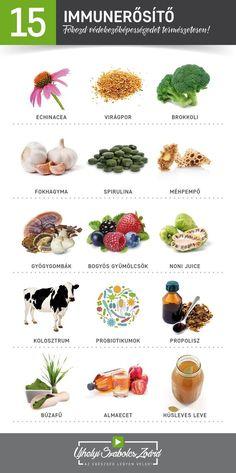 ERŐS IMMUNRENDSZER = KEVESEBB BETEGSÉG! Immunrendszerünk szervezetünk védőbástyája a kórokozók, a betegségek és olyan súlyos problémák ellen, mint amilyen a rák vagy a cukorbetegség. Létfontosságú számunkra, hogy megfelelően működjön, mert csak így tud megvédeni minket. Ne hagyd meggyengülni az immunitásod a mesterséges ételektől, a cukortól és a silány minőségű ételektől és italoktól. Inkább használd ki a természet erejét, hiszen ez a legjobb az immunrendszerednek is. Az egészség legyen… Doterra, Home Remedies, Health Tips, Health Fitness, Herbs, Nutrition, Healthy Recipes, Beauty, Food