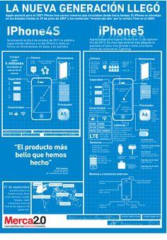 Características de iPhone 5 (y comparación con 4S) #infografia