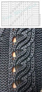 Driving tracery track – knitting stitches how to Lace Knitting Patterns, Knitting Stiches, Crochet Cardigan Pattern, Knitting Charts, Easy Knitting, Knitting Designs, Crochet Stitches, Knit Crochet, Crochet Edgings