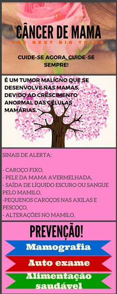 Mamografia Auto exame Alimentação saudável CÂNCER DE MAMA THE NEXT ...
