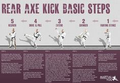 Basic steps to perform a taekwondo style axe kick. Poster size available free. From MARTiAL YOU!