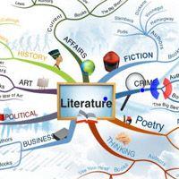apps mapas conceptuales Affair, Literature, Fiction, Poetry, Apps, Digital, Mind Maps, Facials, School
