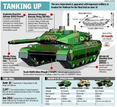 _India_Indian_army_defence_industry_military_technology_003.jpg