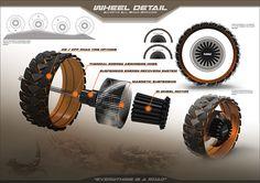 AARD (DAKAR RALLY 2025) / by JAE KANG HA on Industrial Design Served