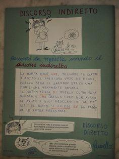 Unconventional Mom: Lapbook di Anna: discorso diretto, discorso indiretto. Terza elementare. Writing Workshop, Learning Activities, Grammar, Language, Classroom, Teaching, Education, Books, Alphabet
