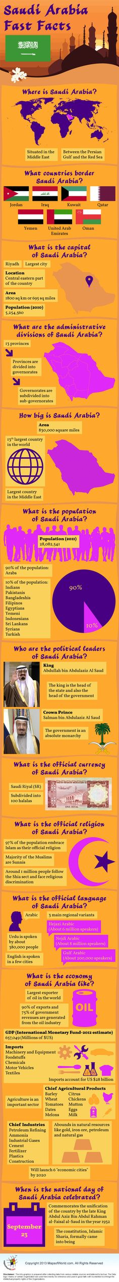 Infographic of Saudi Arabia Facts ...... Also, Go to RMR 4 awesome news!! ...  RMR4 INTERNATIONAL.INFO  ... Register for our Product Line Showcase Webinar  at:  www.rmr4international.info/500_tasty_diabetic_recipes.htm    ... Don't miss it!