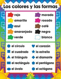 This chartlet contains the Spanish alphabet, number vocabulary (1 to 1,000), days of the week, months of the year, colors, shapes and common phrases. Size is 17 x 22 inches. Also includes 24 reproducible activity pages, each at 8 x 11 inches. Four are located on the back of each chart.