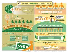 World Hunger Fund | Baptist Convention of Maryland/Delaware