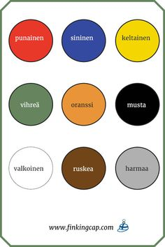 The colours in Finnish - värit suomeksi — Finking Cap Learn Finnish, Finnish Words, Finnish Language, How To Speak French, Life Skills, Ancestry, Mint Green, Dark Blue, Colours