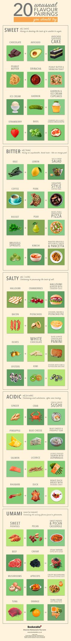 20 Unusual Flavour Pairings You Must Try! #Infographic #Food