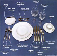 Etiqueta na mesa