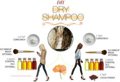 DIY Dry Shampoo...don't know if it'll work for my hair...but worth a try I guess