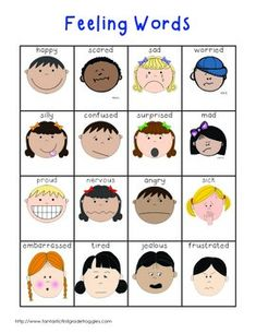 This is a pack of for your writing center or word wall. They are a set of feeling words. This pack contains a full page list (color and black and white versions), word strips, and word wall cards. My kids love to use them to help them spell words or Emotion Words, Feelings Words, Feelings And Emotions, Feelings Chart, Kindergarten Writing, Writing Activities, Activities For Kids, Writing Ideas, Literacy