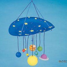 Móbile Sistema Solar.