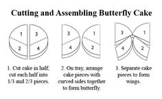 Butterfly cake template