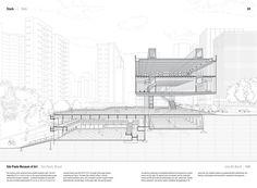 Sao Paulo Museo de Arte de Lina Bo Bardi (1968). Publicada en el Manual de la Sección de Paul Lewis, Marc Tsurumaki, y David J. Lewis publicado por Princeton Architectural Press (2016). Imagen © LTL Arquitectos