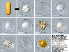 What's in a twinkie?   Source: The Daily Beast
