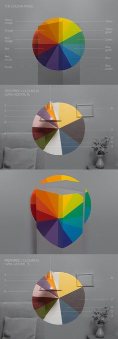 "Mining Pinterest To Discover Our Color Preferences, By Room    ""Colour and Space"" is a project by designers Mie Frey Damgaard and Peter Ørntoft for decorative paint brand Jotun (Turkey). It digs through Turkish Pinterest boards, analyzing two fairly basic but powerful categories: color and location."