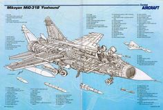 Cutaways Military and Aviation Jet Engine Parts, Russian Military Aircraft, Airplane Drawing, Russian Air Force, The Fox And The Hound, Military Photos, Aircraft Design, Cool Inventions, Cutaway