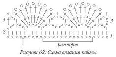 Картинки по запросу вязание крючком шали схемы для начинающих