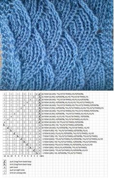 MERMAID KNITTING STITCH PATTERN CHART AND TUTORIAL
