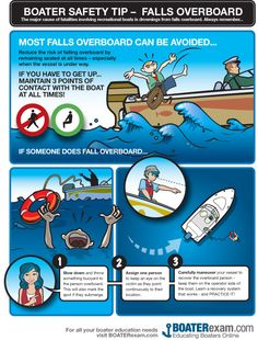 7 Top Camping Safety Tips - family camping site Pike Fishing Tips, Boating Tips, Boat Safety, Cool Boats, Boat Accessories, Boat Stuff, Dinghy, Motor Yacht, Boater