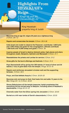 In the third year of Hoshea son of Elah king of Israel, Hezekiah son of Ahaz king of Judah began to reign. 2 He was twenty-five years old when he became king, and he reigned in Jerusalem twenty-nine years. His mother's name was Abijah daughter of Zechariah. 3 He did what was right in the eyes of the Lord, just as his father David had done. 4 He removed the high places, smashed the sacred stones and cut down the Asherah poles.