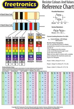 Wiring Color Codes For Dc Circuits  Band Resistor Color Code