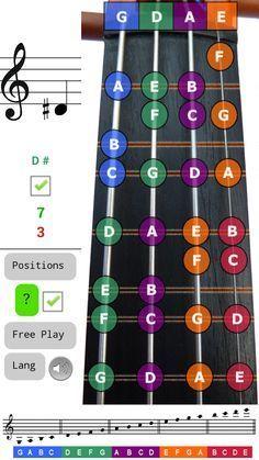 Resultado de imagen para violin notes for beginners
