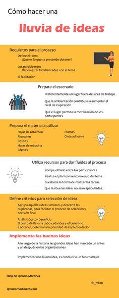 Cómo hacer una lluvia de ideas. Aplica estos tips cuando realices una lluvia de ideas y saca a flote toda la creatividad de los participantes. Conoce más sobre esta técnica aquí: http://tugimnasiacerebral.com/herramientas-de-estudio/que-es-una-lluvia-de-ideas-y-como-hacerla #lluvia #ideas #creatividad #trabajo #grupal
