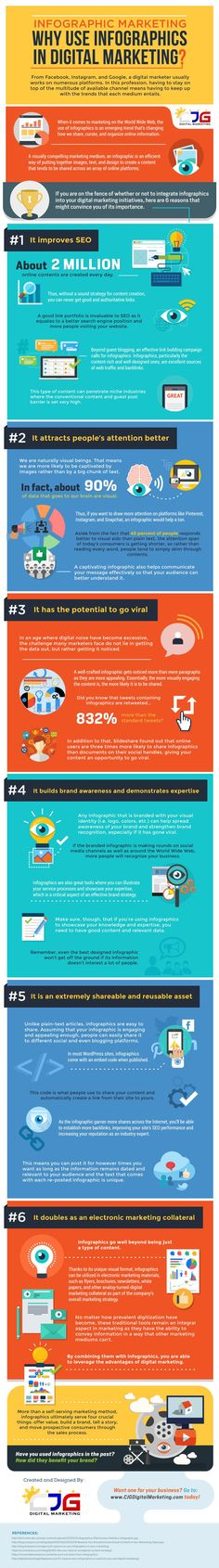 Infographic Marketing – Why Use Infographics in Digital Marketing? (Infographic)