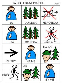 Pro Šíšu: Ja do lesa nepojedu Pictogram, Book Activities, Montessori, Children, Kids, Playing Cards, Language, Learning, Culture