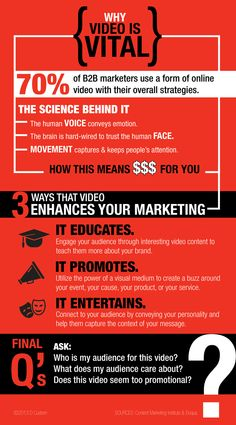 Dallas content marketing agency D Custom posts an infographic on why video is a vital part of your content strategy.