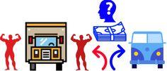 2 Полезни съвета при преместване на жилище в София