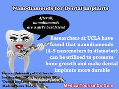Nanodiamonds for dental implants