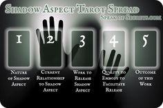 Tarot Spread: Shadow Aspect