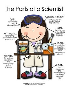Poster:  The Parts of a Scientist  $1.00