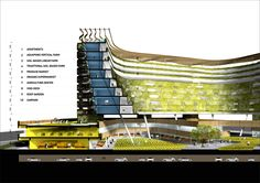 SPARK Proposes Vertical Farming Hybrid to House Singapore's Aging Population,Section. Image © SPARK