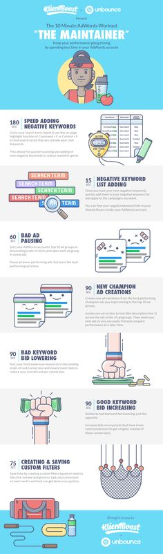 679 best google adwords images on pinterest online marketing the 10 minute adwords management workouts the maintainer more design inspiration at www fandeluxe Gallery
