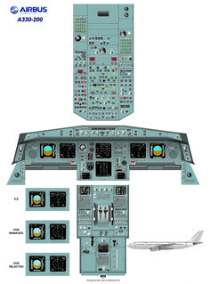 Airbus A330-200 cockpit poster used for training pilots
