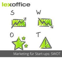Existenzgründer und Start-up Founder stolpern unweigerlich früher oder später über die Vokabel SWOT-Analyse. Doch was heißt das eigentlich – und brauchst Du das auch? https://www.lexoffice.de/blog/swot-analyse/#utm_sguid=149230,0bf9f714-4f34-73b0-82f7-f02a359e5c7e