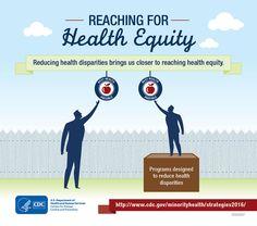 Reaching for health equity - Reducing health disparities brings us closer to reaching health equity. Programs designed to reduce health disparities.