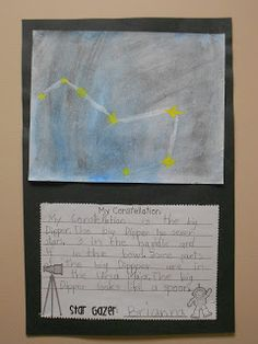 Constellations drawing/writing promt for students to draw what they saw the night before. AH