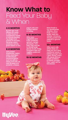 Check out this helpful chart for knowing at what age your baby can start to try new foods, then click the link to get our best recipes for homemade baby food purees, which you can actually freeze in ice cube trays for later use. Remember, you can also talk to your local Hy-Vee registered dietitian for advice on feeding. Baby Puree Recipes, Baby Food Recipes, New Recipes, Registered Dietitian, Homemade Baby, Baby Feeding, Lentils, Tofu, Health And Wellness