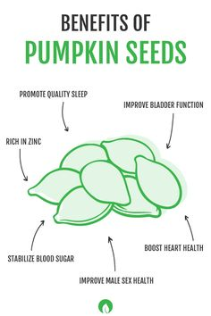 Pumpkin seeds have many benefits that you may have never thought about! Some of these benefits include promoting quality sleep, improving bladder function, and stabilizing blood sugar. Make sure to try incorporating these into your diet when you can. Pumpkin Seeds Benefits, Green Superfood, Superfood Powder, Plant Based Nutrition, Reduce Inflammation, Heart Health, Workout For Beginners, Blood Sugar, Organic Recipes