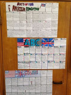 ABC's of the American Revolution - 5th Grade Wit and Whimsy
