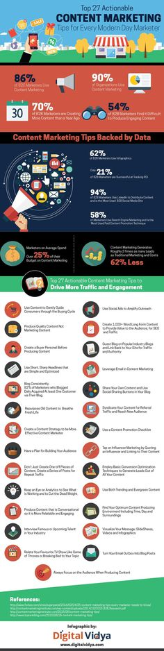 awesome Top 27 Actionable Content Marketing Tips for Every Modern Day Marketer #Infograp...